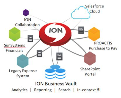 infor business: