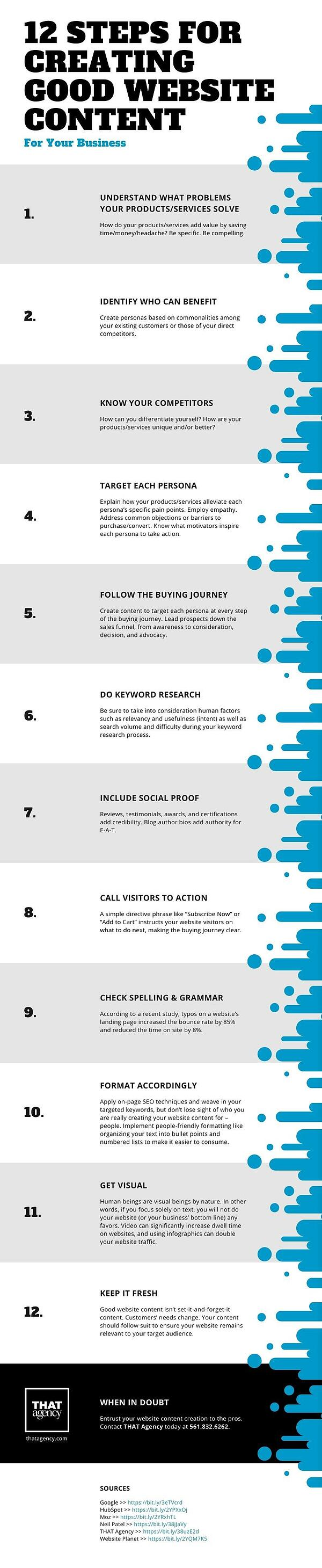 12 steps for creating good website content