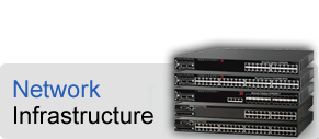 Network Infrastructure Brocade