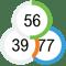 Detailed ESG Ratings