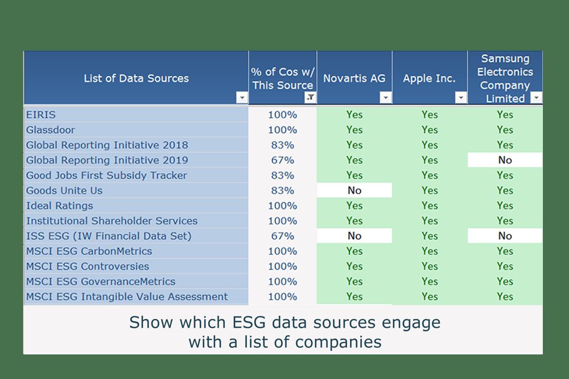 ESG Data Sources Dashboard 5
