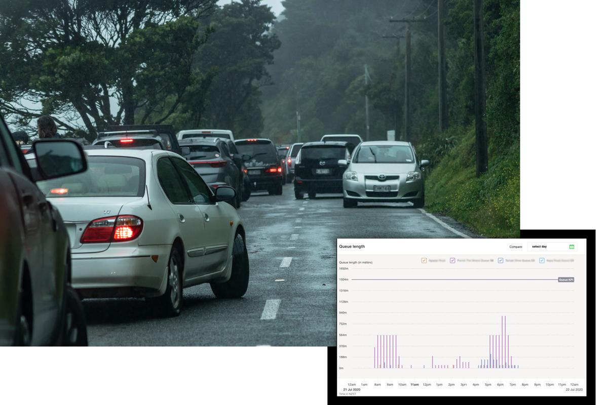 Traffic-Queues-StopGo.-1200w800