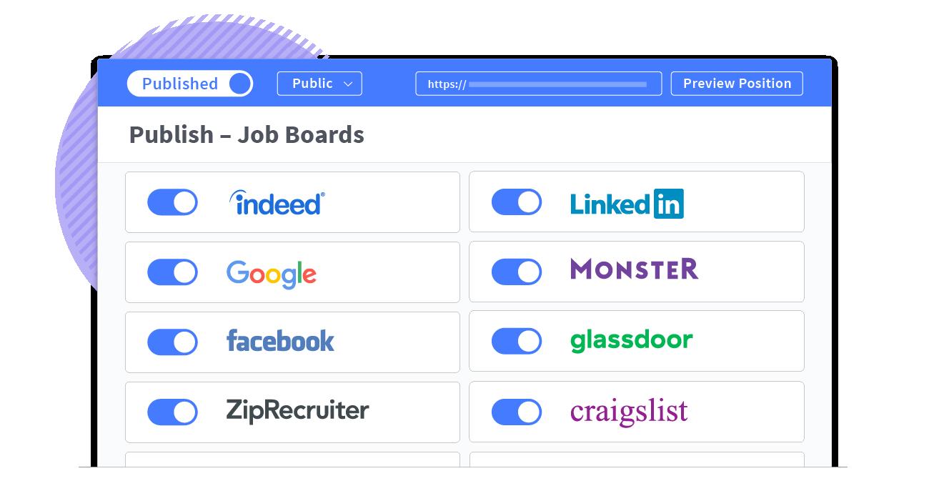 publishing job posting to multiple job boards