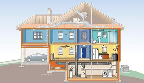 How An Energy-Efficient New Home Can Save You Money