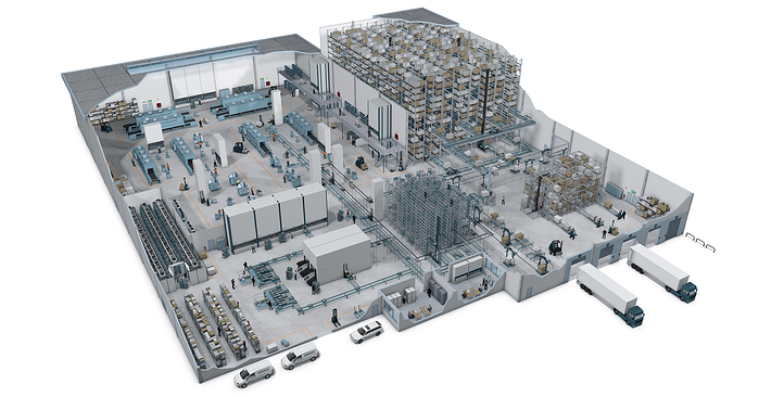 Types of ASRS