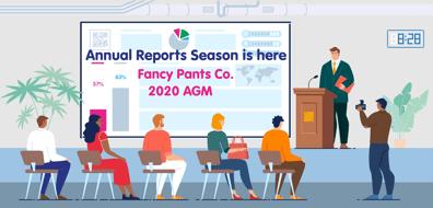 Transform Your Annual Report Design into a Digital Marketing Tool