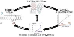 Application_MOF_Hydrogen_Purification_CO2_Capture_WEB