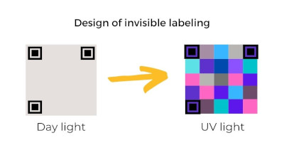 Invisible_labeling_MOF_WEB