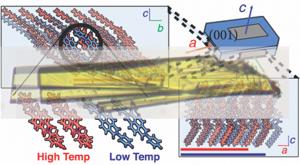 Rapid_Reversible_Switch_Heat-to_Mechanical_Energy_MOF