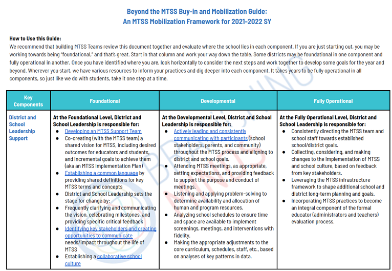 An MTSS Mobilization Framework for 2021-2022 SY