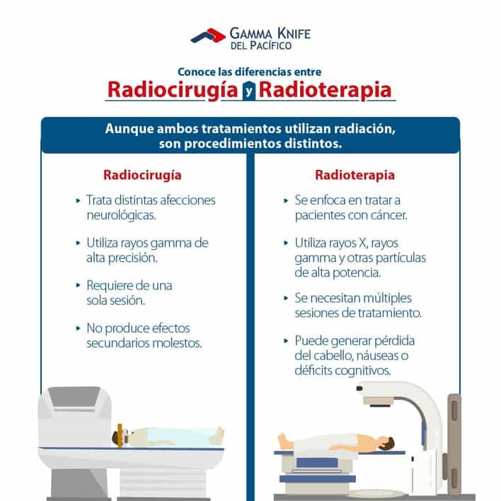 infografia las diferencias entre radiocirugia y radioterapia-1