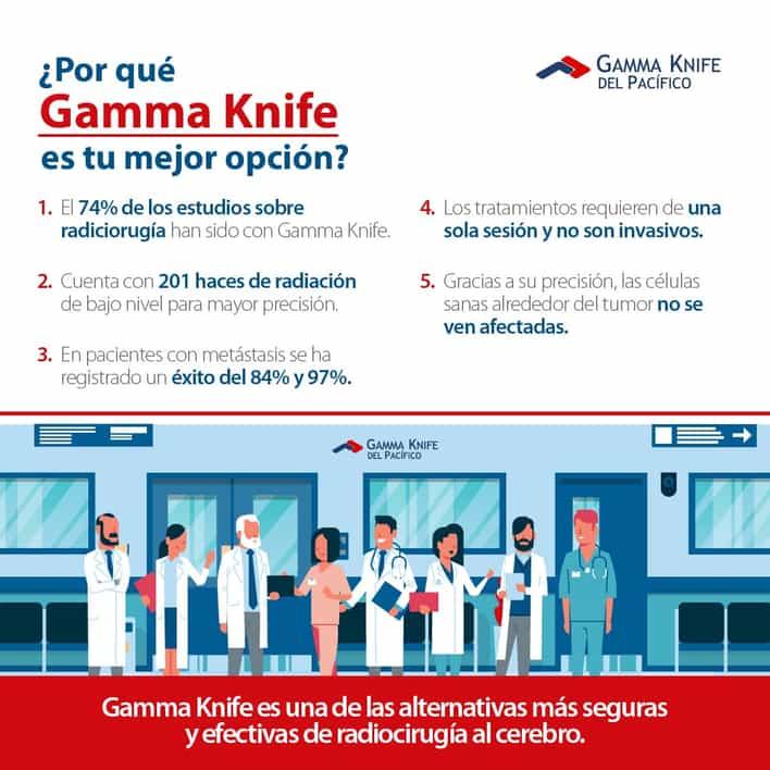 infografia por que gamma knife es tu mejor opcion (1)