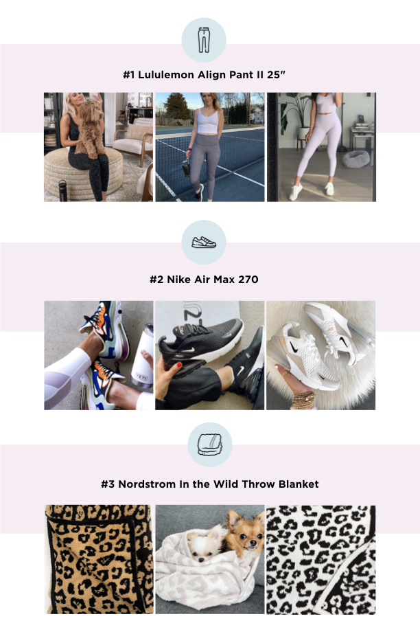 Top Products Infographic_January.001