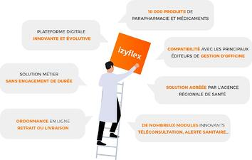 IZYFLEX and PayXpert partner to bring the best shopping experiences to Pharmacies