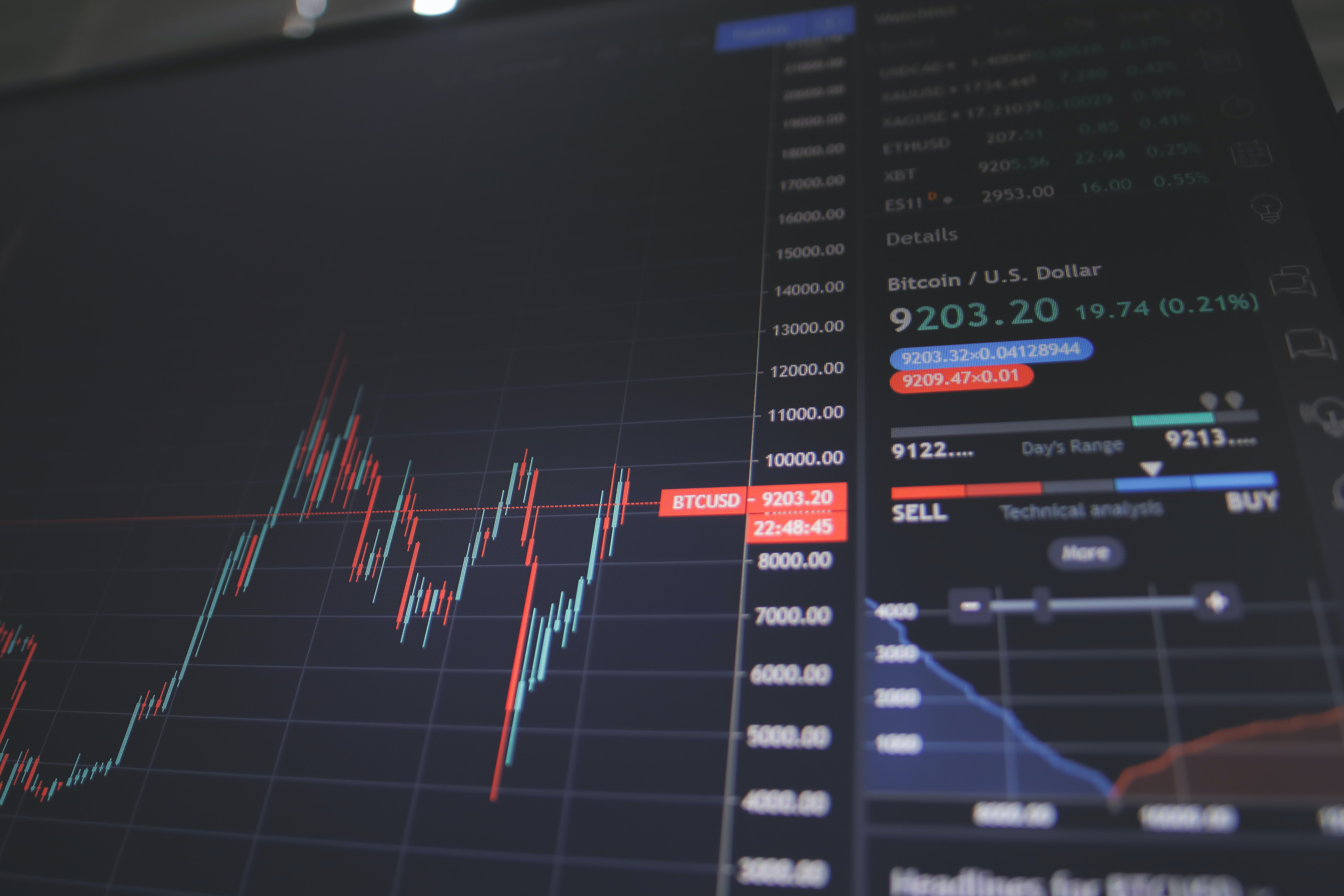 Why financial big data is important for businesses in 2021
