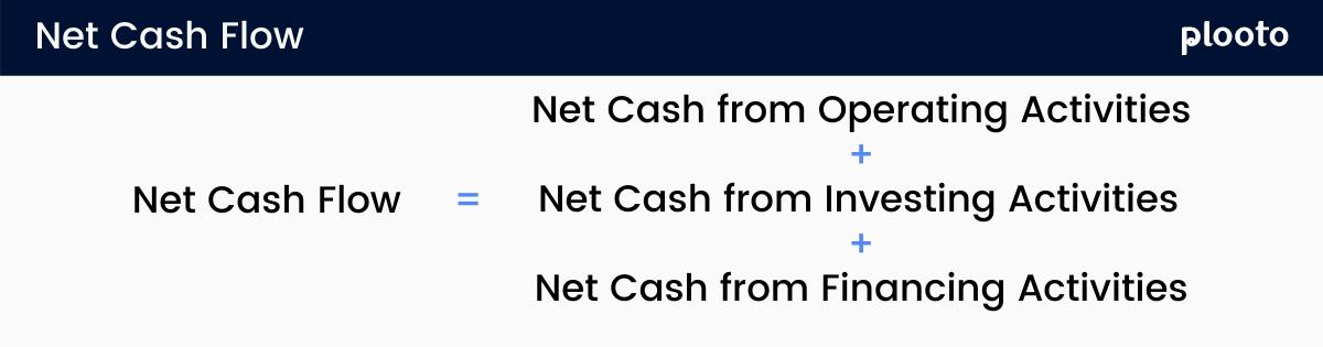 Net Cash Flow Formula