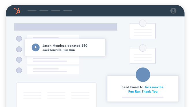 Launch Fundraising Campaigns from HubSpot