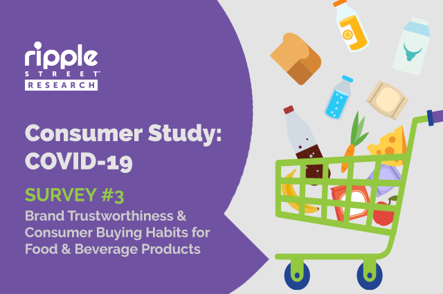 Consumers Value Brand Names, Shelf-Stability, and Snacks During Stay-At-Home Period