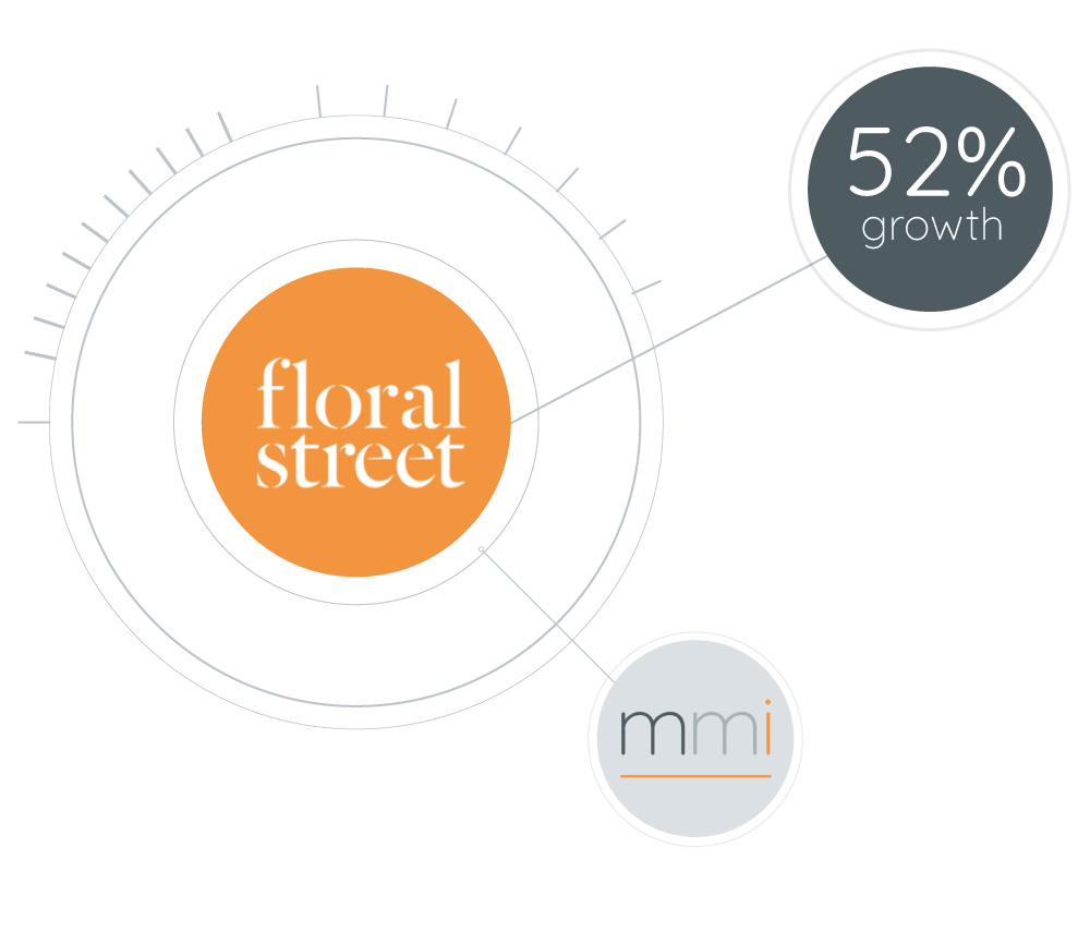 Floral-Street-Case-Study-Illustration-52