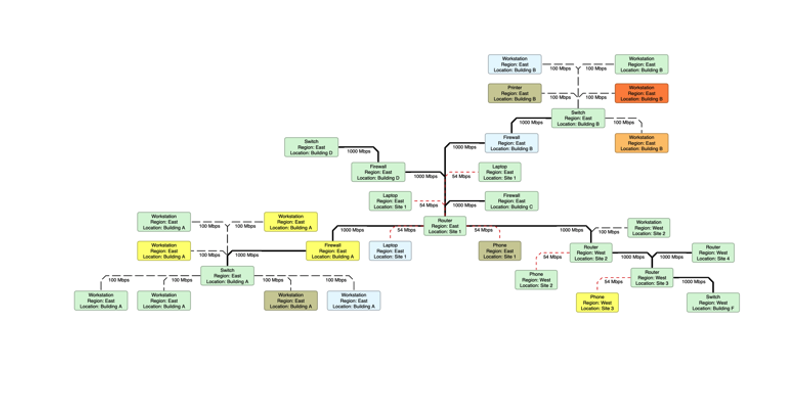 Graph Database Browser