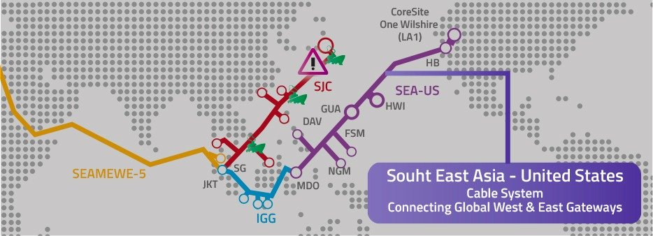 Connecting Global West and East Gateways