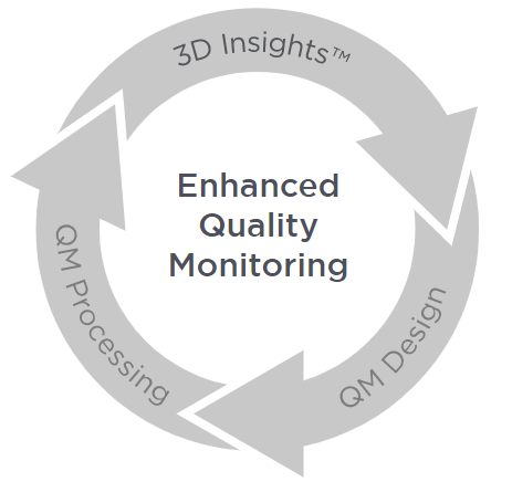 Introduction to enhanced Quality Monitoring - QM Design [Audio]