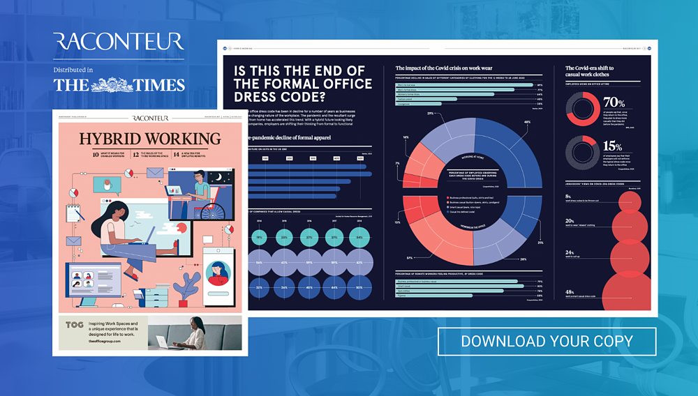 The Times Raconteur Hybrid Working 2021 Report is Out!