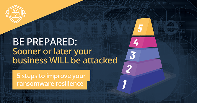 Be prepared: Sooner or later your business WILL be attacked T4G