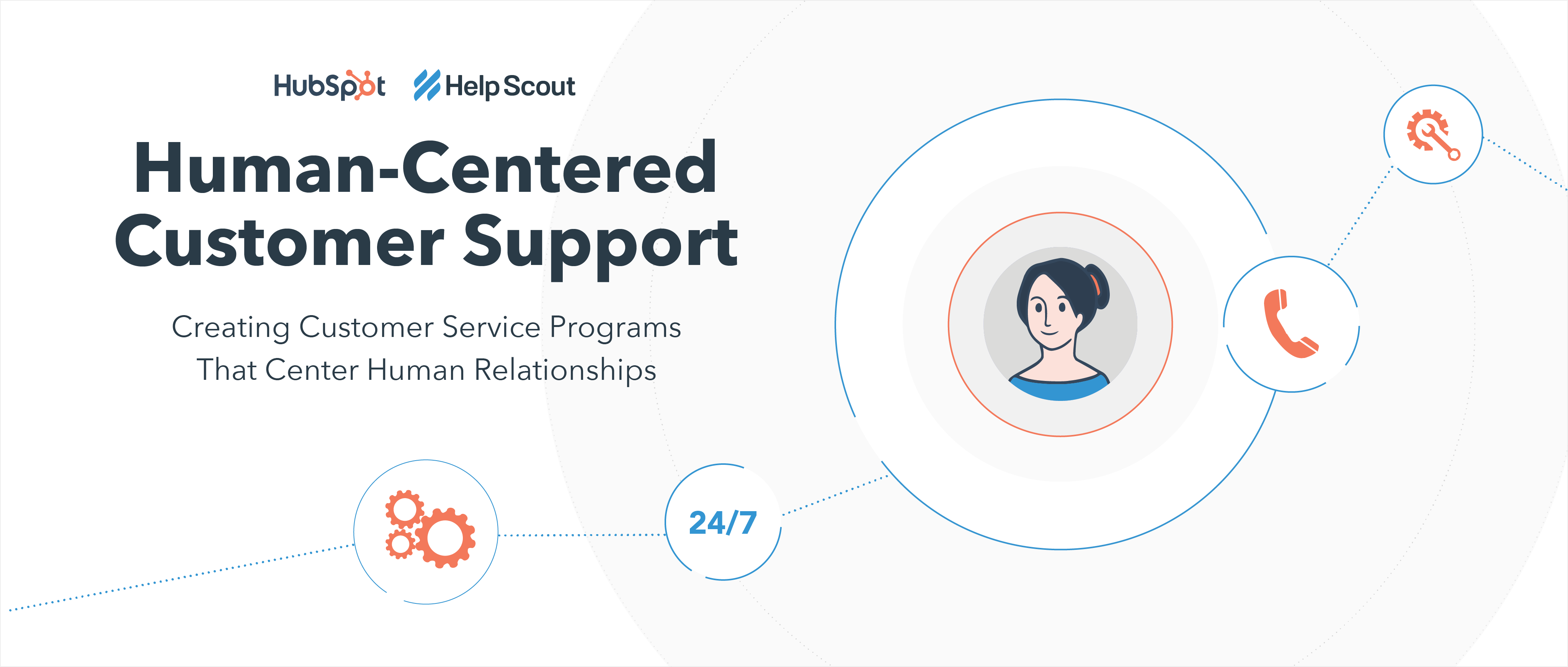 Human-Centered Customer Support
