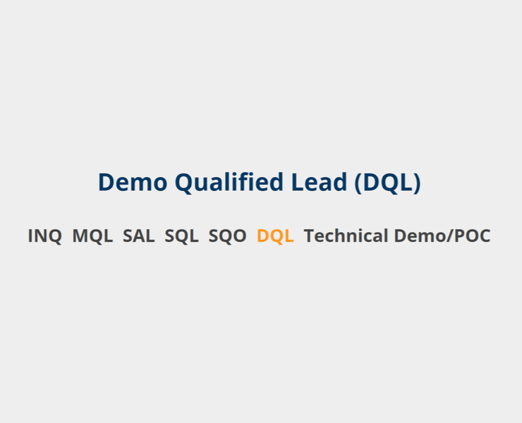 Scale Presales by Elimination with the Demo Qualified Lead (DQL)