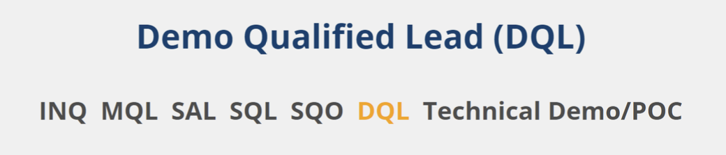 Add DQL to your presales lexicon