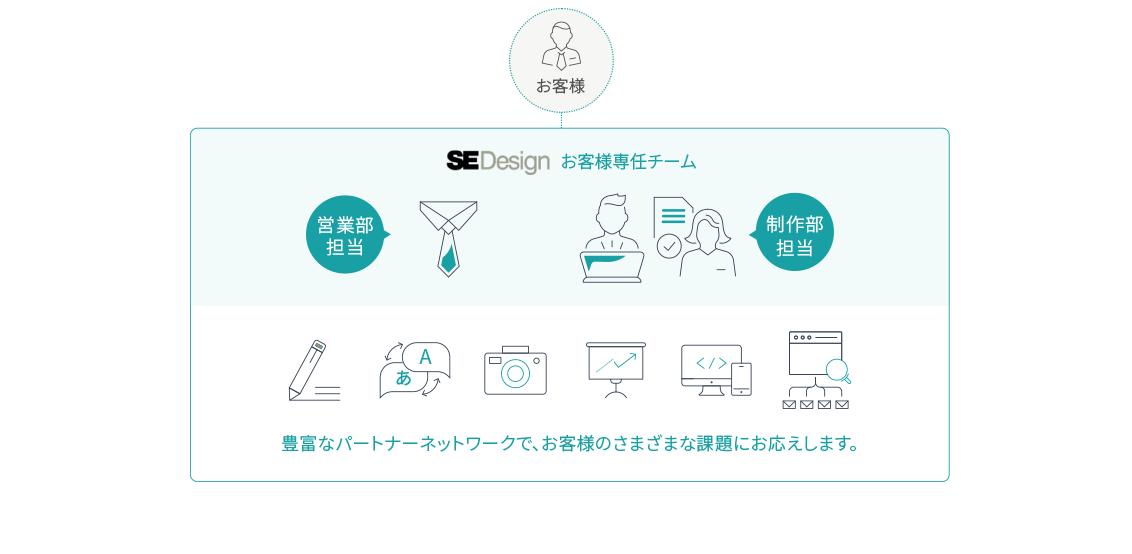 company_team_pc