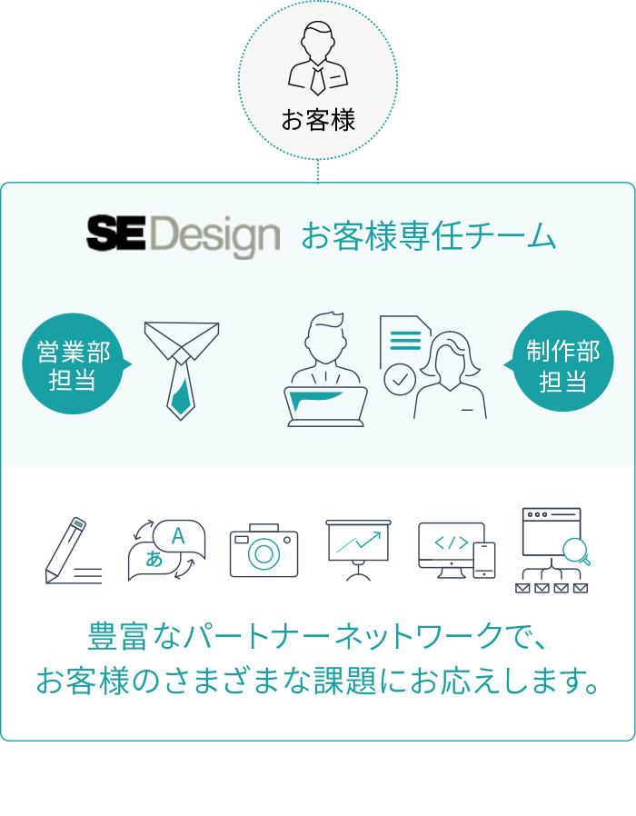 company_team_sp