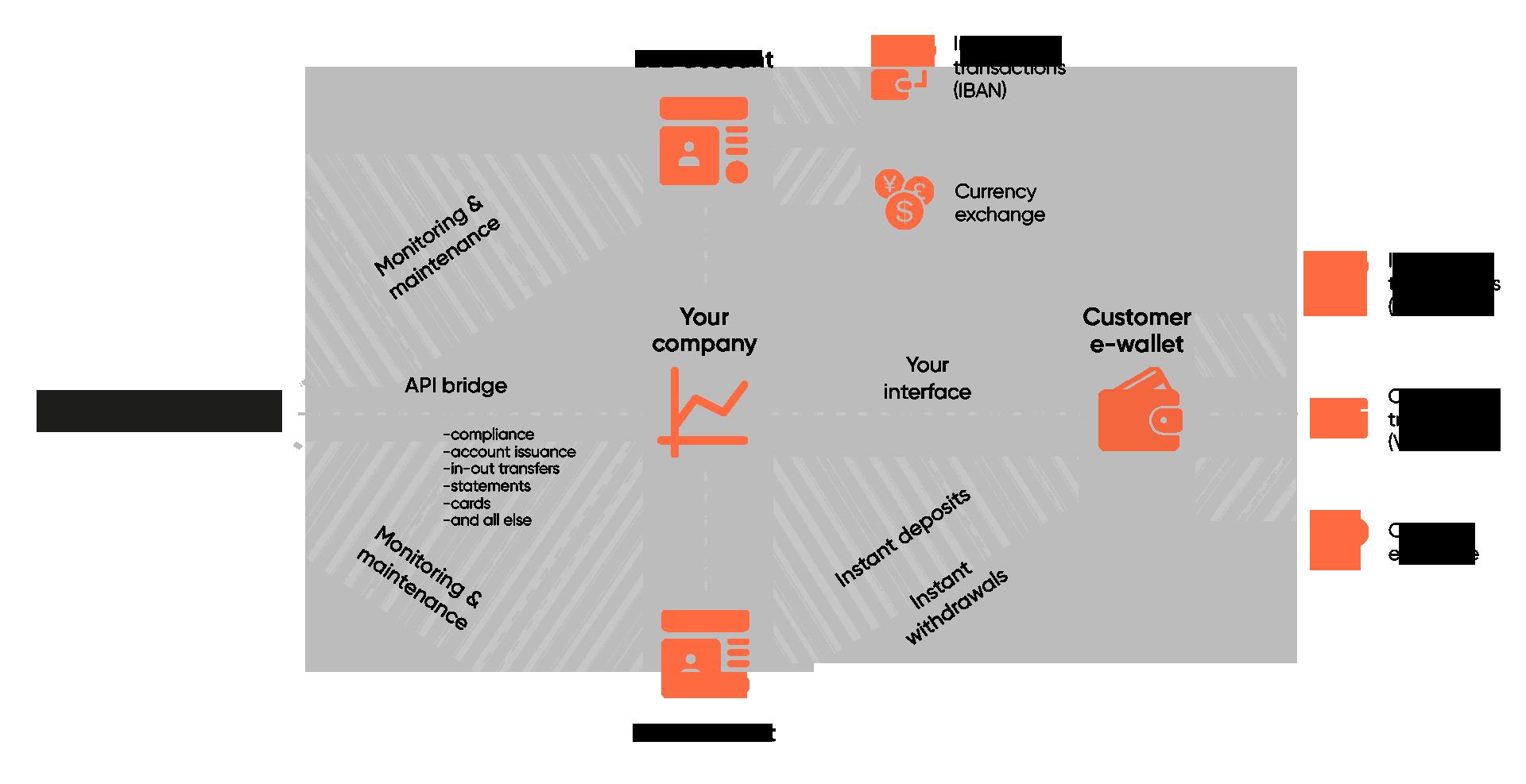 NEWLanding Page Graph copy